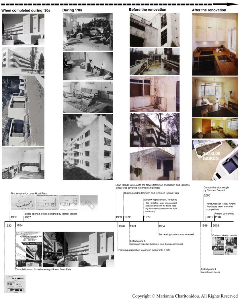 isokon history.jpg